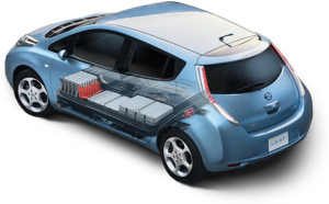 Nissan LEAF Pacco Batterie