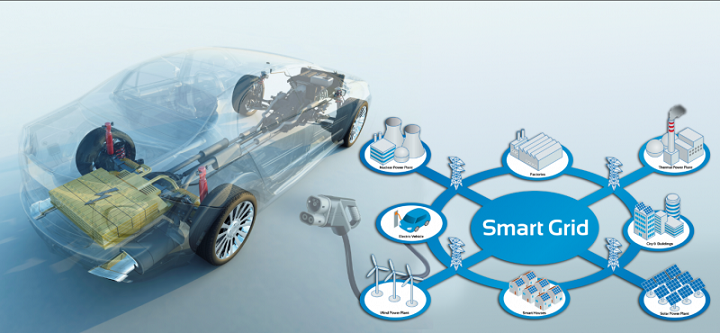 e-mobility e smart grid