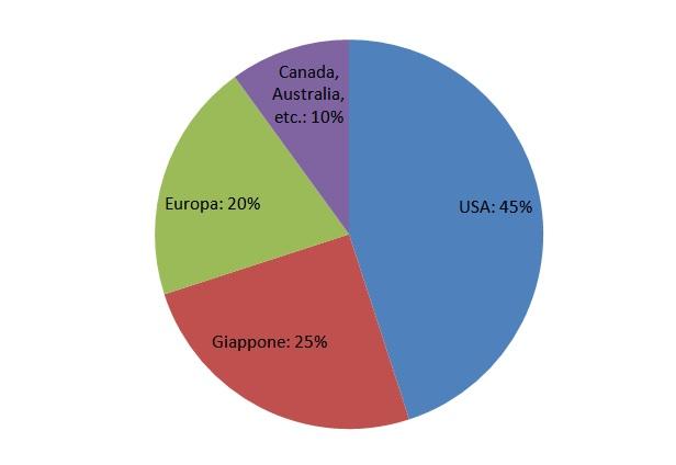 Distribuzione vendite cumulative Nissan LEAF - Mercati mondiali