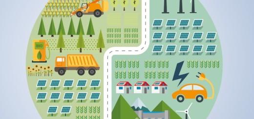 energie rinnovabili - remape