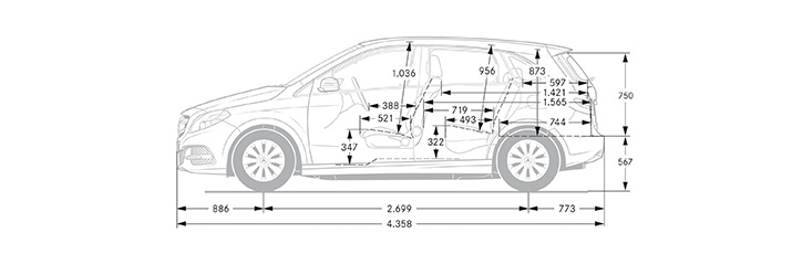 auto elettrica Mercedes-Benz Classe B Electric Drive - Vista laterale