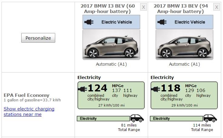 BMW i3 autonomia - Dati FuelEconomy.gov