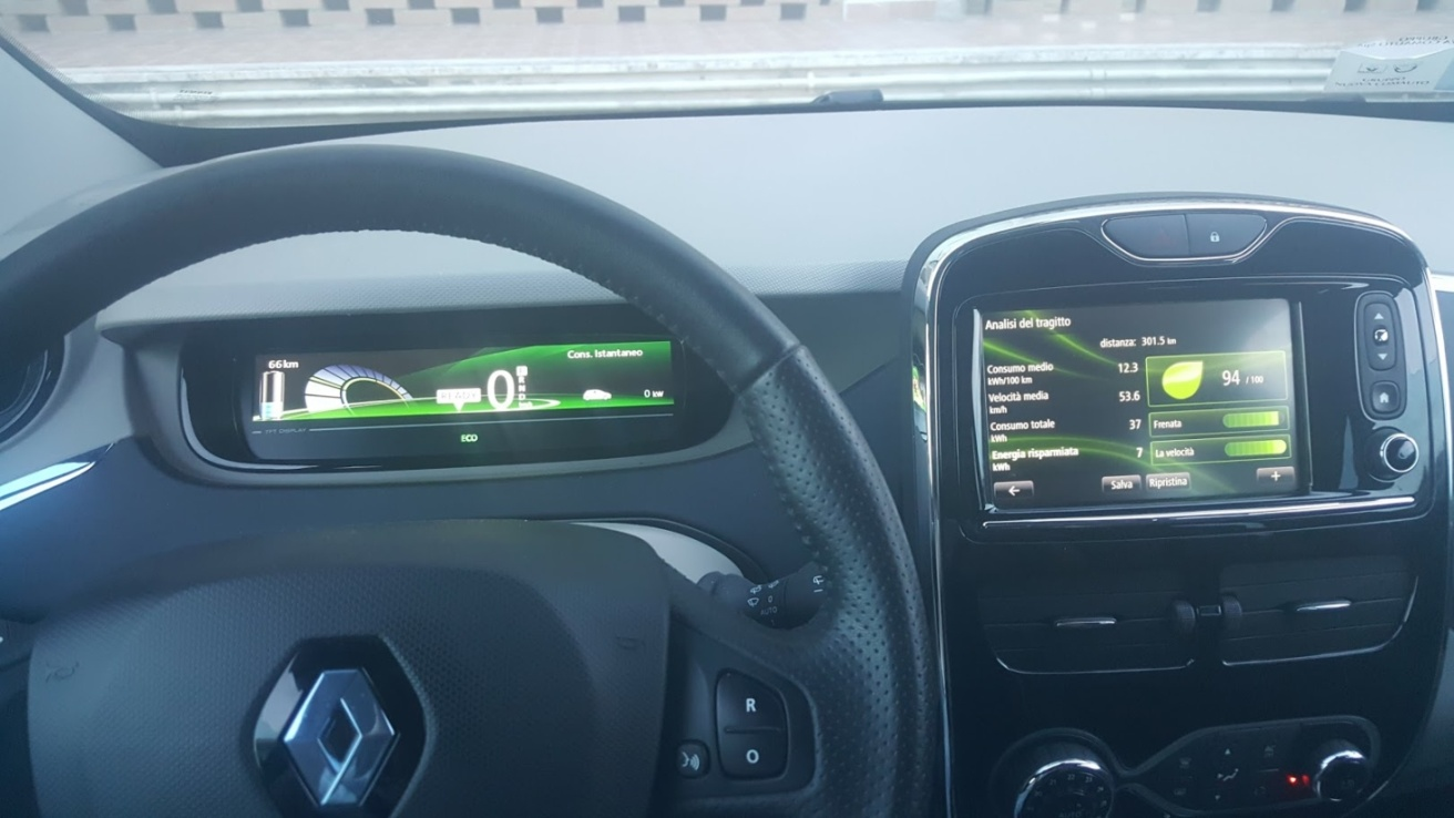 tour elettrico - Renault Zoe