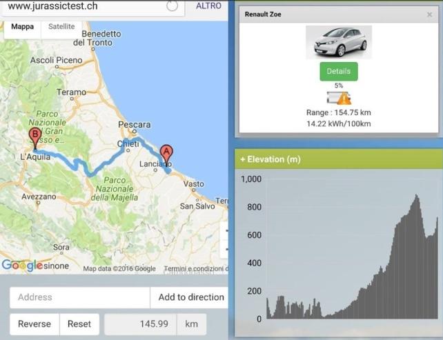 Tour elettrico in Abruzzo - Green Race