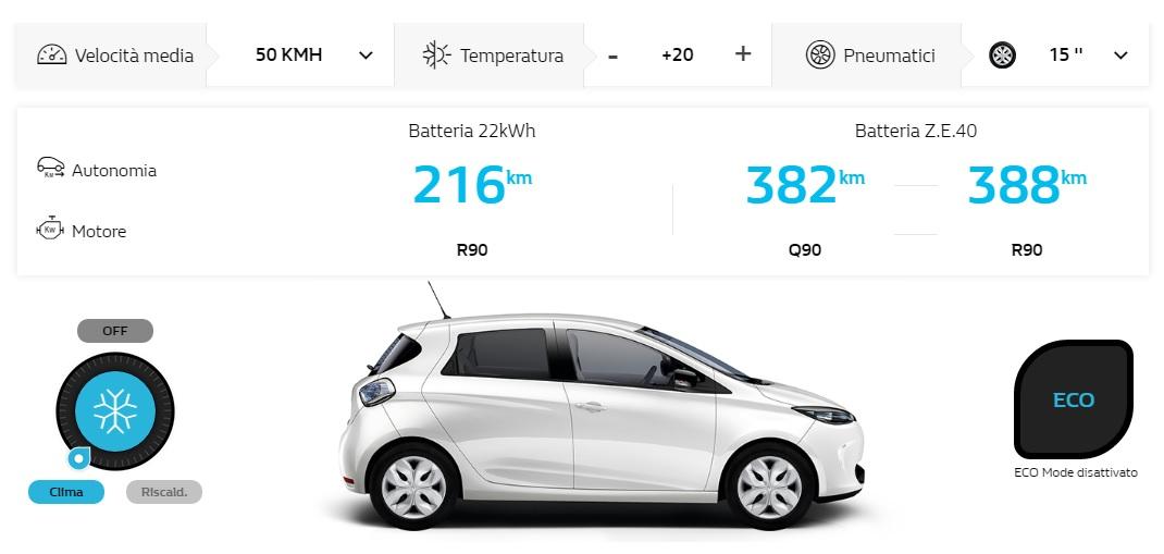 nuova Renault Zoe - simulatore autonomia