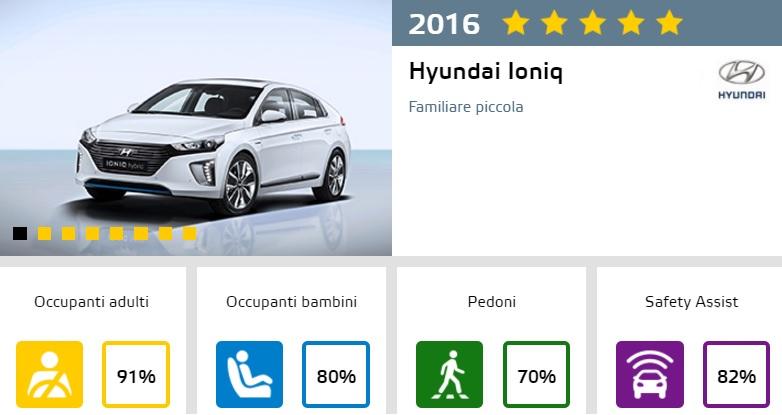 Sicurezza Hyundai IONIQ