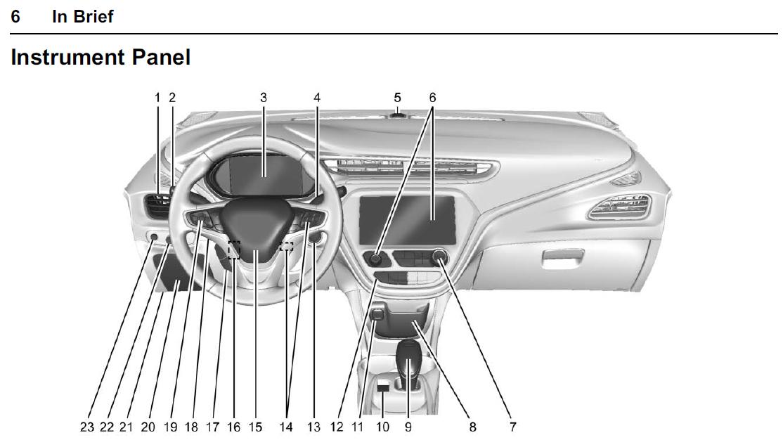 Manuale Chevrolet Bolt EV - Pannello strumenti