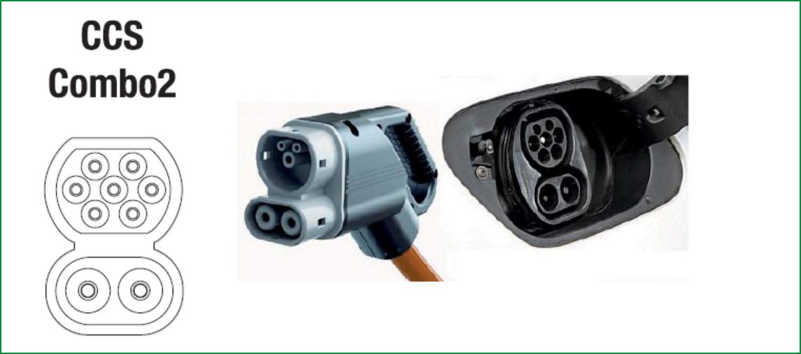 sistemi di ricarica auto elettriche - CCS Combo2