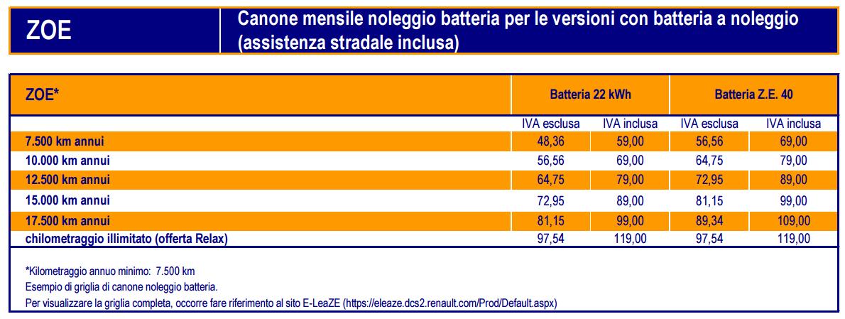 upgrade batteria zoe - canone mensile noleggio batteria