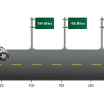 autonomia di guida